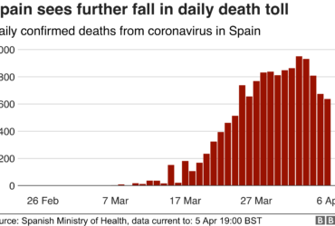 optimised-daily_spain_coronavirus_deaths