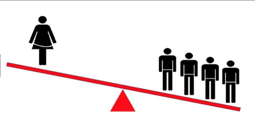 Sex ratio in india